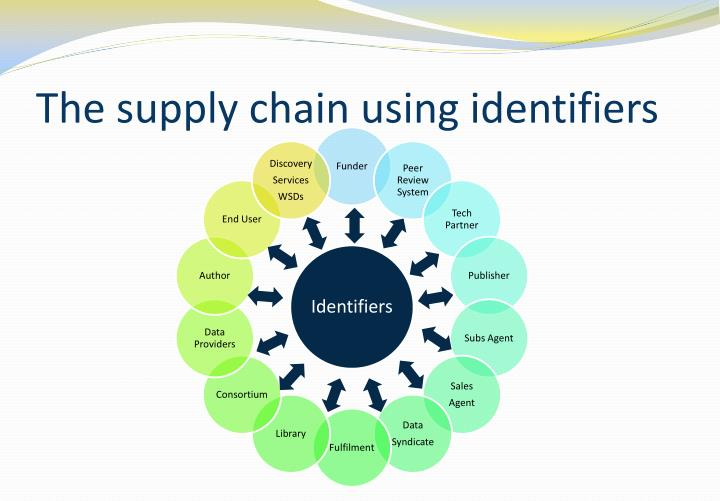 The supply chain using identifiers