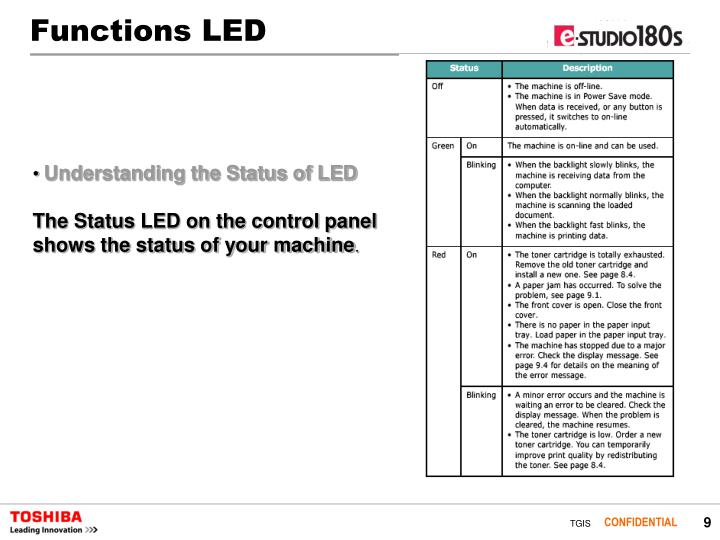 Functions LED