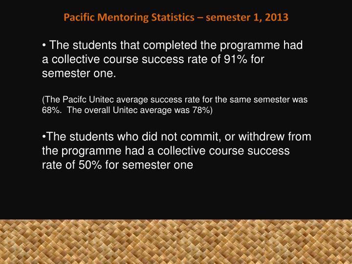 Pacific Mentoring Statistics – semester 1, 2013
