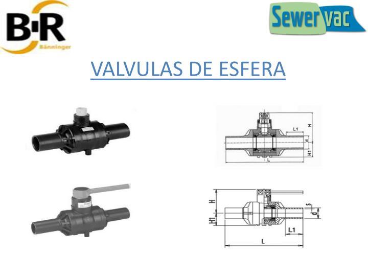 VALVULAS DE ESFERA