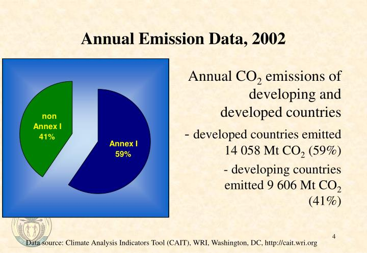 Annual Emission Data, 2002