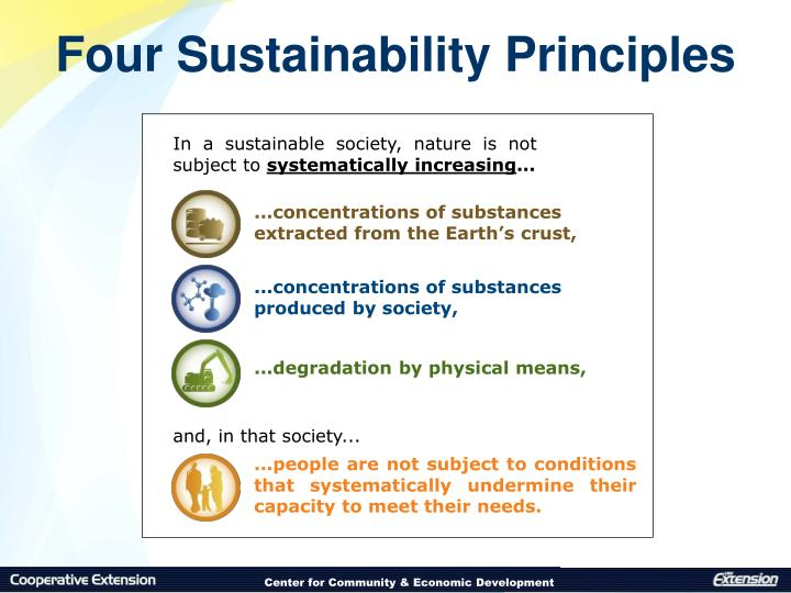 Four Sustainability Principles