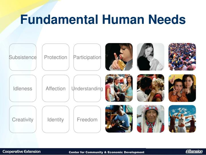 Fundamental Human Needs
