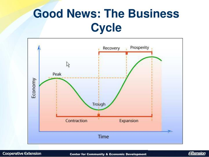 Good News: The Business Cycle