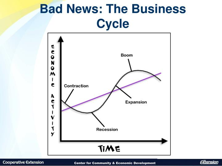Bad News: The Business Cycle