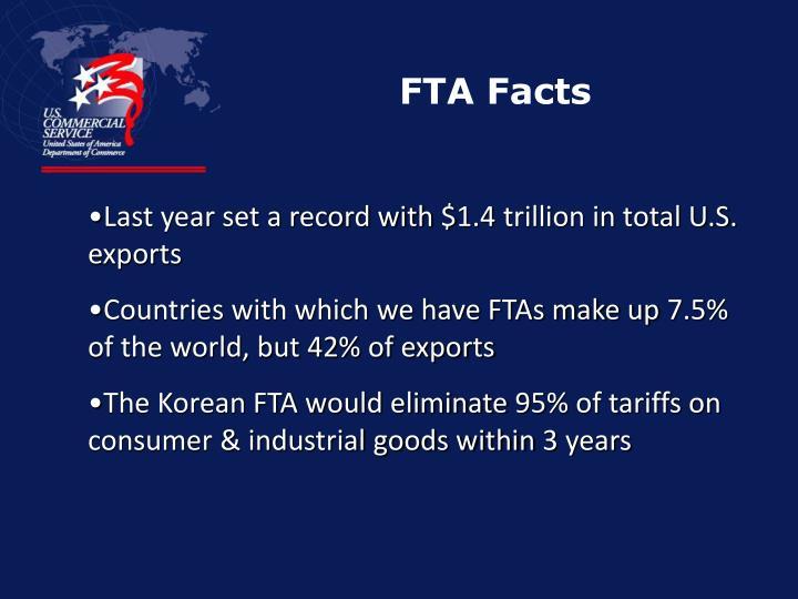 FTA Facts
