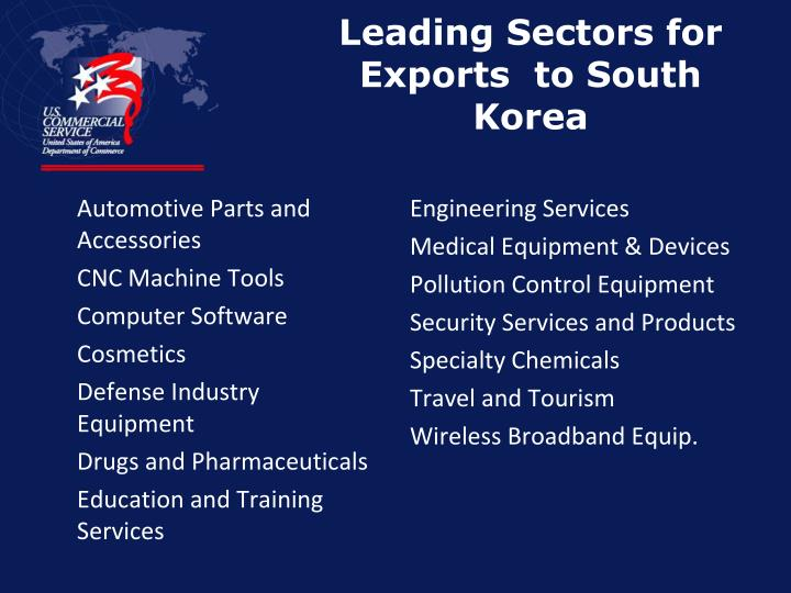 Leading Sectors for Exports  to South Korea
