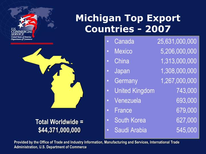 Michigan Top Export Countries - 2007