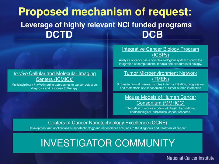 Proposed mechanism of request:
