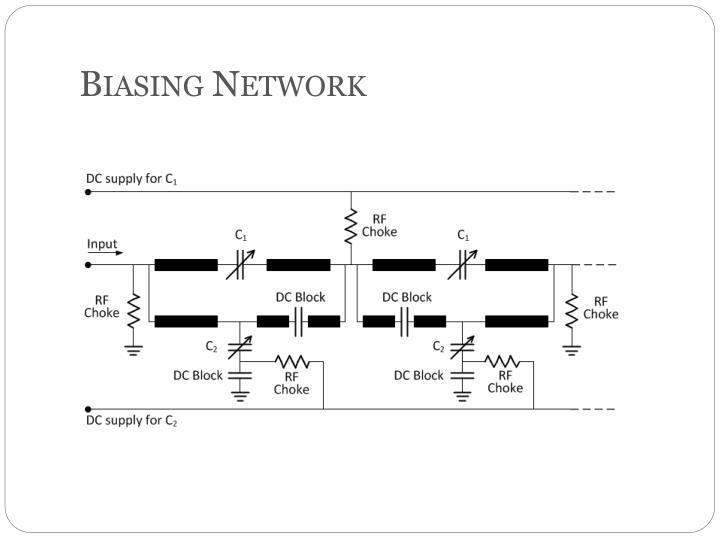 Biasing Network