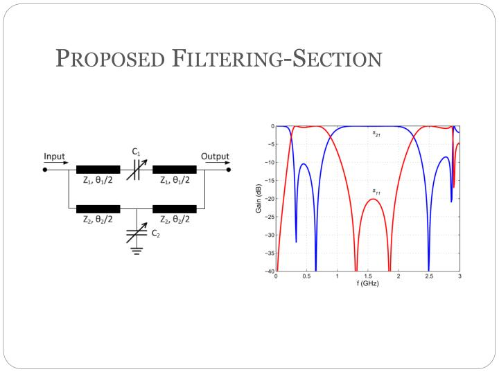 Proposed Filtering-Section