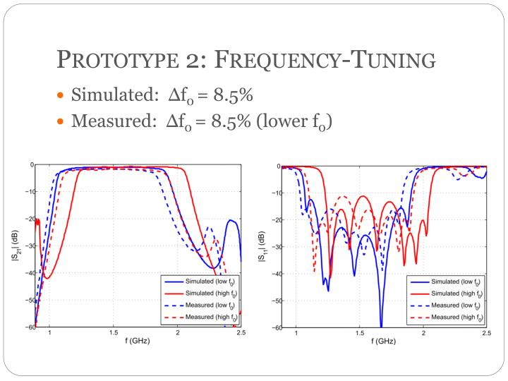 Prototype 2: Frequency-Tuning