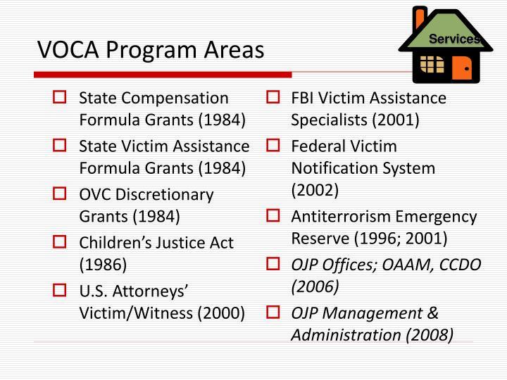 State Compensation Formula Grants (1984)