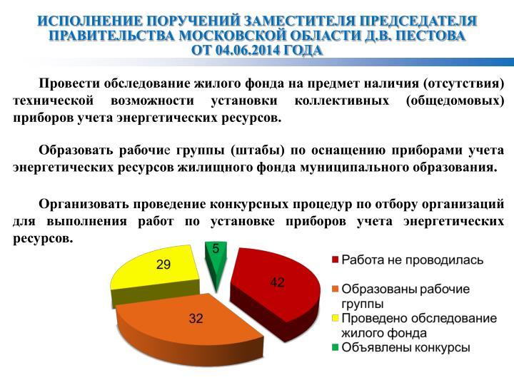 Новости пскова и псковской области