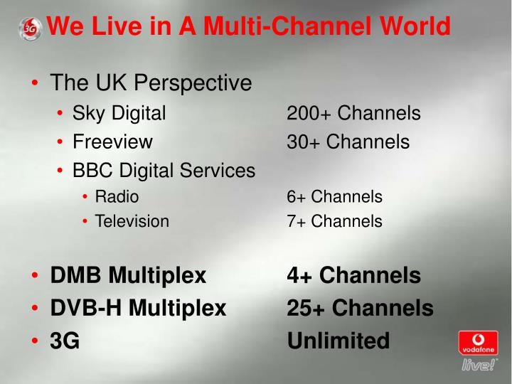 We Live in A Multi-Channel World