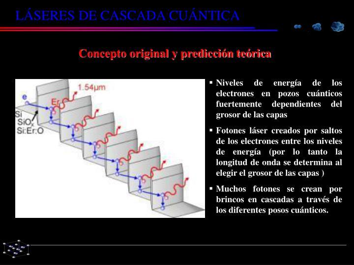 Concepto original y predicción teórica
