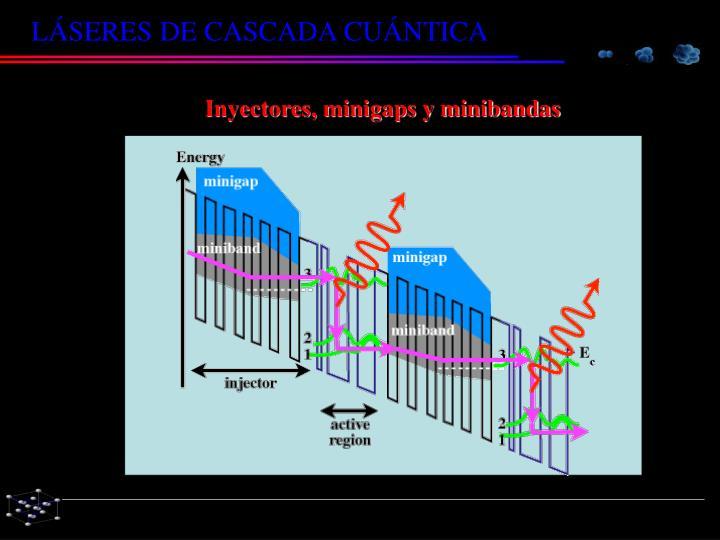 Inyectores, minigaps y minibandas