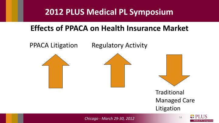 Effects of PPACA on Health Insurance Market
