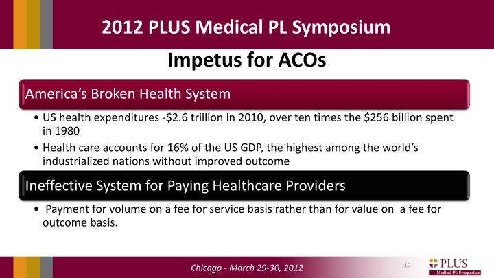 Impetus for ACOs