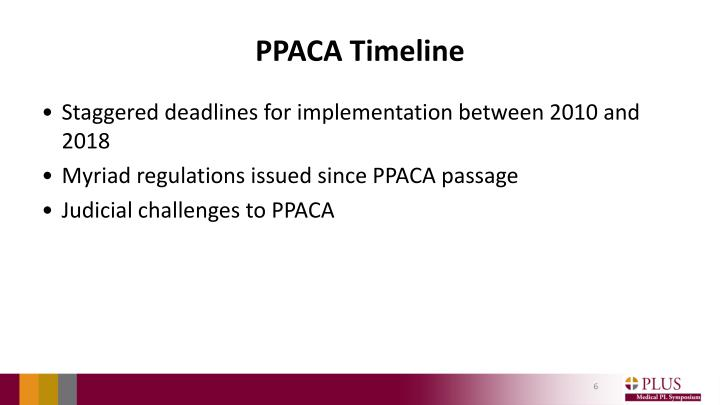 PPACA Timeline