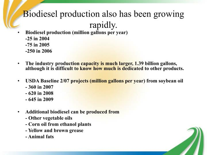 Biodiesel production also has been growing rapidly.