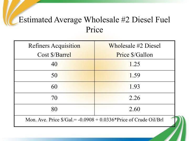 Estimated Average Wholesale #2 Diesel Fuel Price