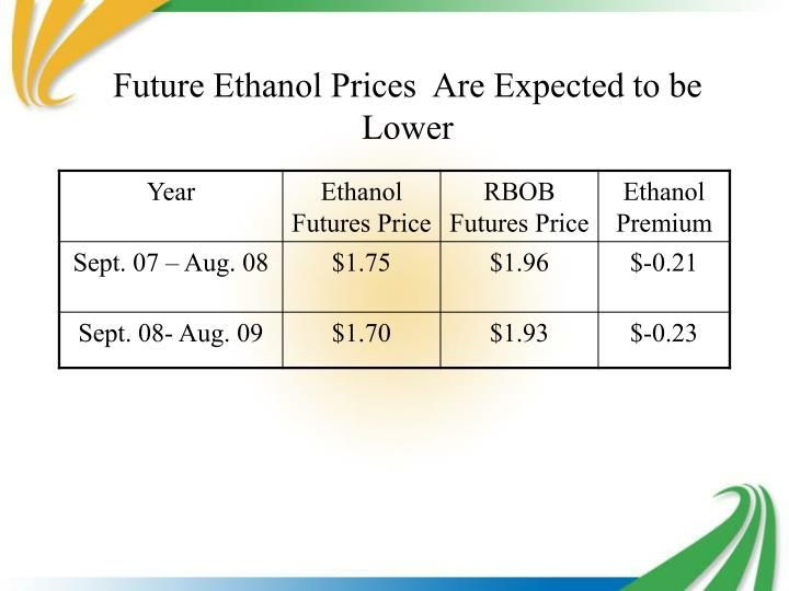 Future Ethanol Prices  Are Expected to be Lower