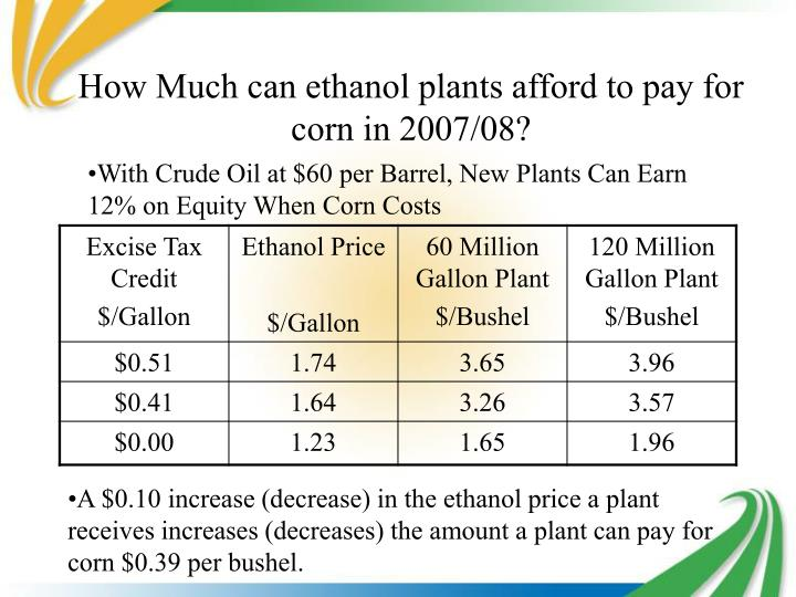 How Much can ethanol plants afford to pay for corn in 2007/08?