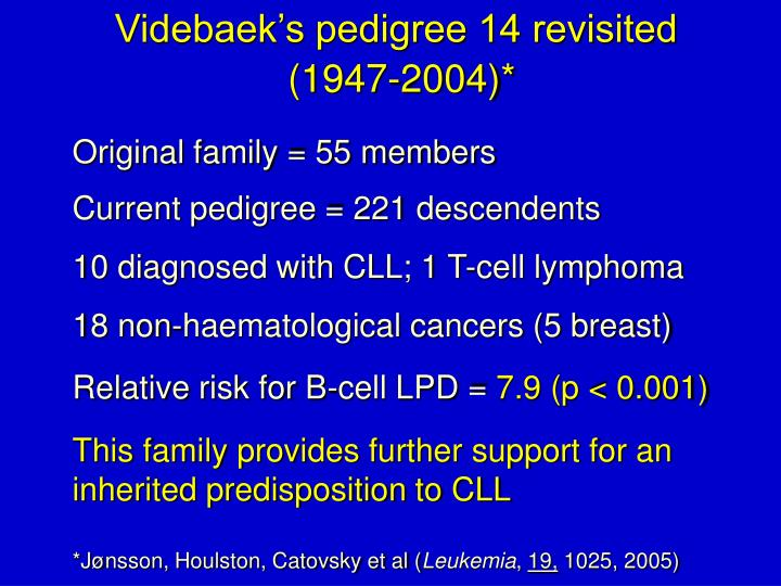 Videbaek's pedigree 14 revisited