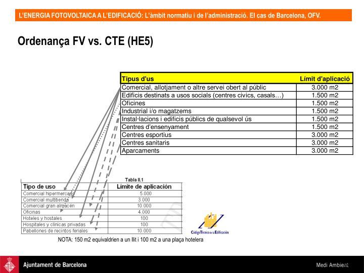 Ordenança FV vs. CTE (HE5)