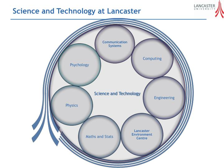 Science and Technology at Lancaster