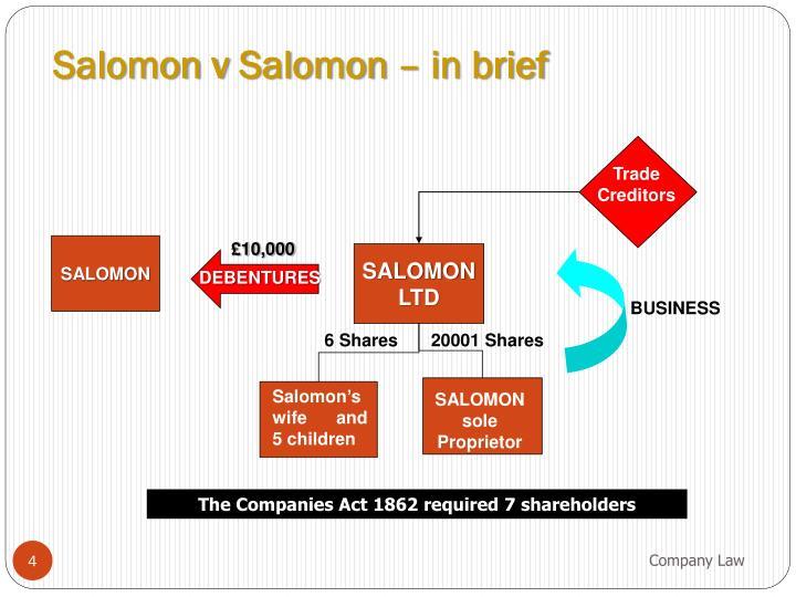 Salomon v