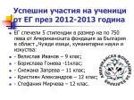 2012 20133