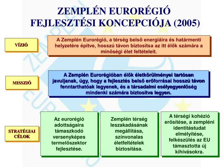 ZEMPLÉN EURORÉGIÓ