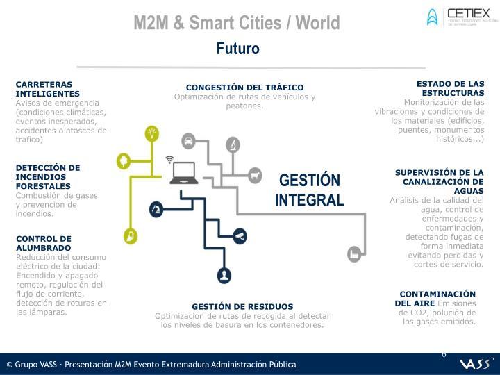 M2M & Smart Cities / World