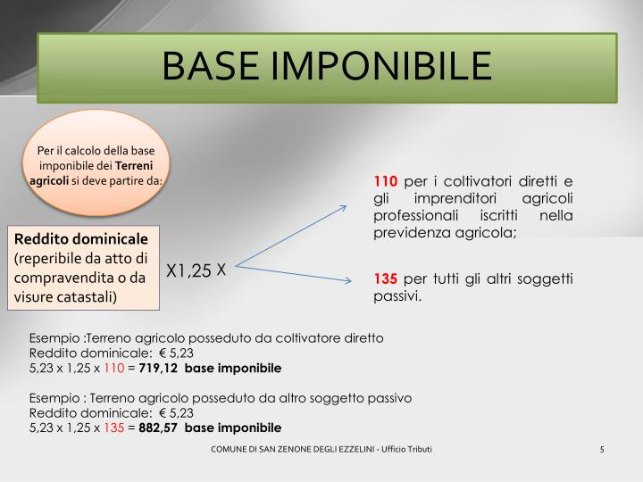 BASE IMPONIBILE