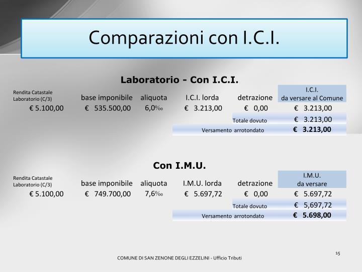 Comparazioni con