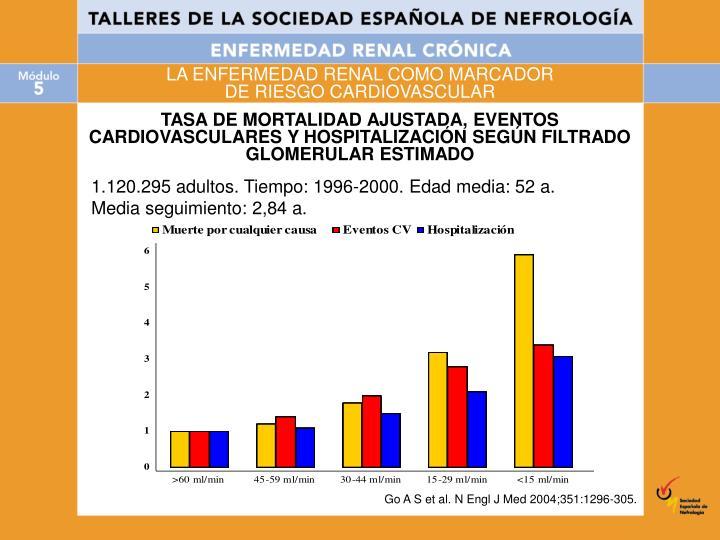 1.120.295 adultos. Tiempo: 1996-2000. Edad media: 52 a.