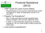 financial assistance 2012