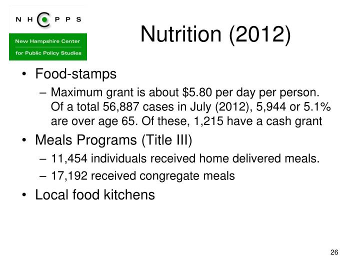 Nutrition (2012)