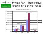private pay tremendous growth in 45 64 y o range