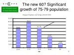 the new 60 significant growth of 75 79 population