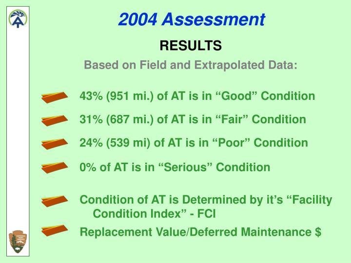 2004 Assessment