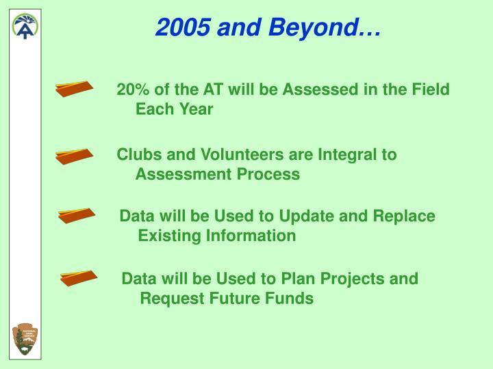 2005 and Beyond…