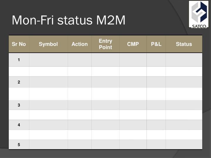Mon-Fri status M2M