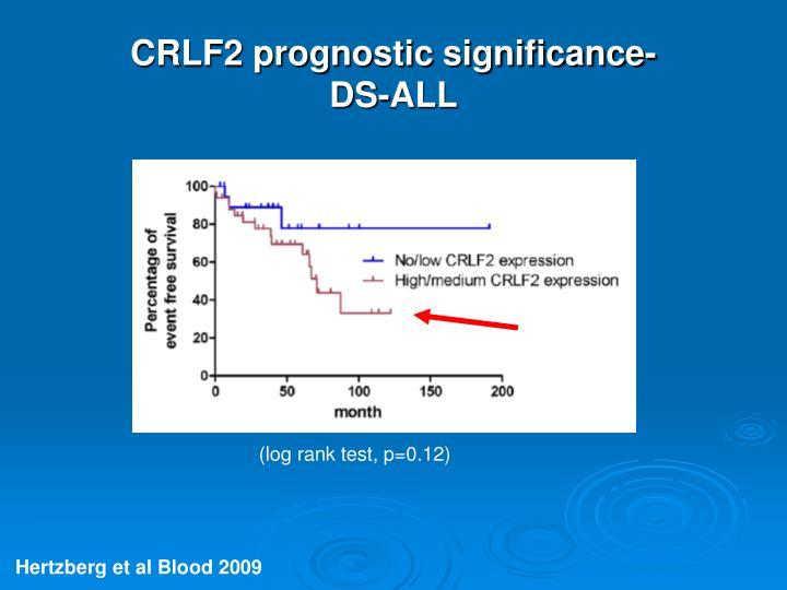 CRLF2 prognostic significance-