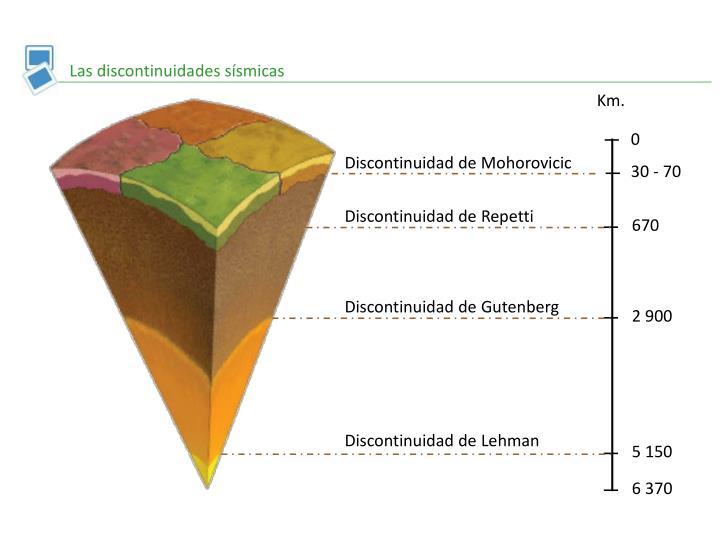 Las discontinuidades sísmicas