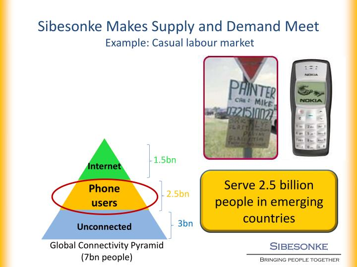 Sibesonke makes supply and demand meet example casual labour market