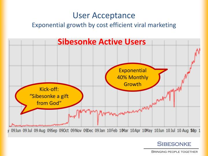User Acceptance