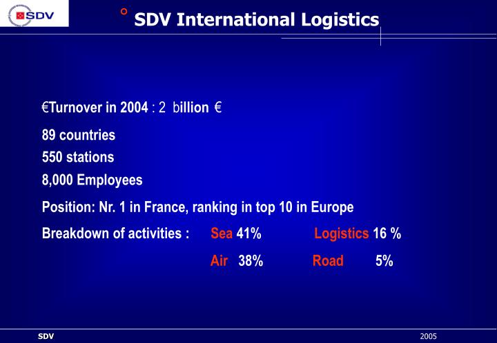 SDV International Logistics